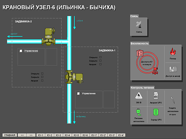 АСУ ТП РГ - АРМ оператора в ЦДП